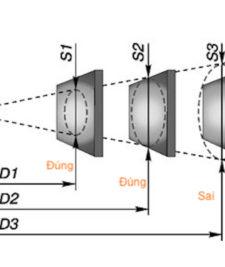 Tỉ Số D:S Súng Đo Nhiệt Độ FIRT550-Pocket | Le Quoc Equipment.