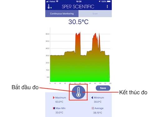 Bắt đầu đo nhiệt độ và kết thúc đo